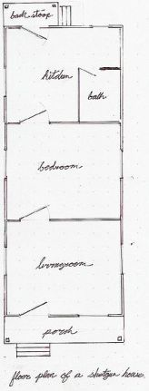 Shotgun house floor plan  © Susan Murray with CCLicense