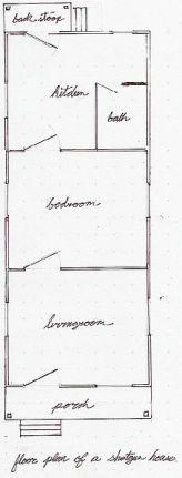 Shotgun house floor plan  © Susan Murray with CCLicense